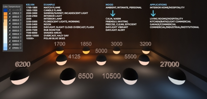 lightbalance